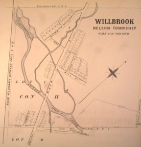 Official Plan of Survey of Willbrook